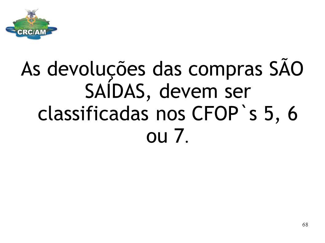 As devoluções das compras SÃO SAÍDAS, devem ser classificadas nos CFOP`s 5, 6 ou 7.