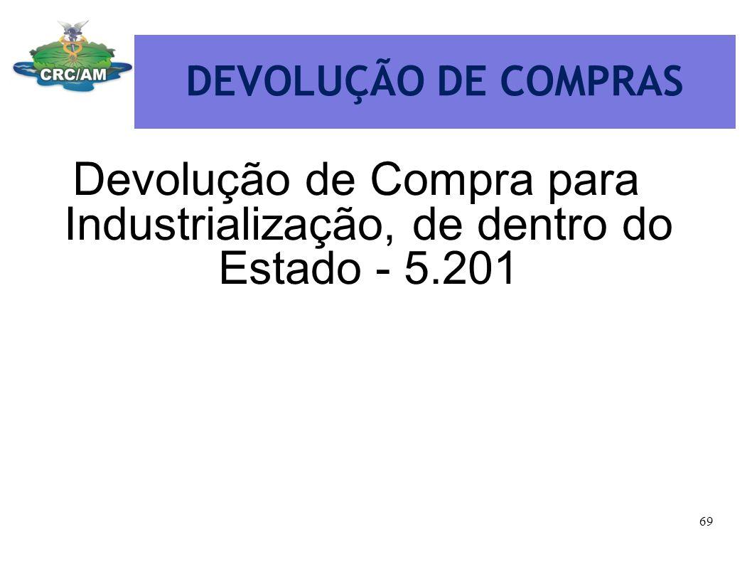 Devolução de Compra para Industrialização, de dentro do Estado - 5.201