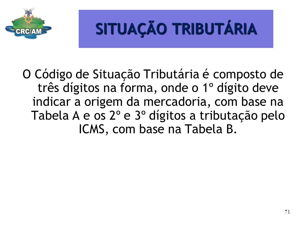 SITUAÇÃO TRIBUTÁRIA