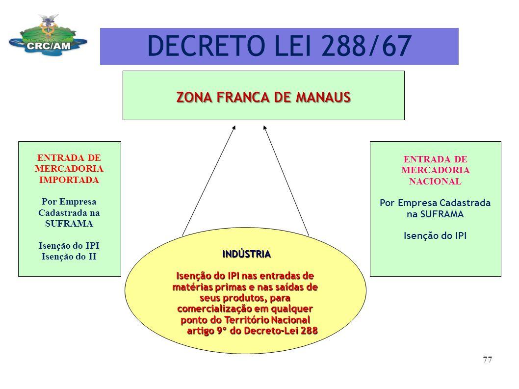 DECRETO LEI 288/67 ZONA FRANCA DE MANAUS ENTRADA DE MERCADORIA