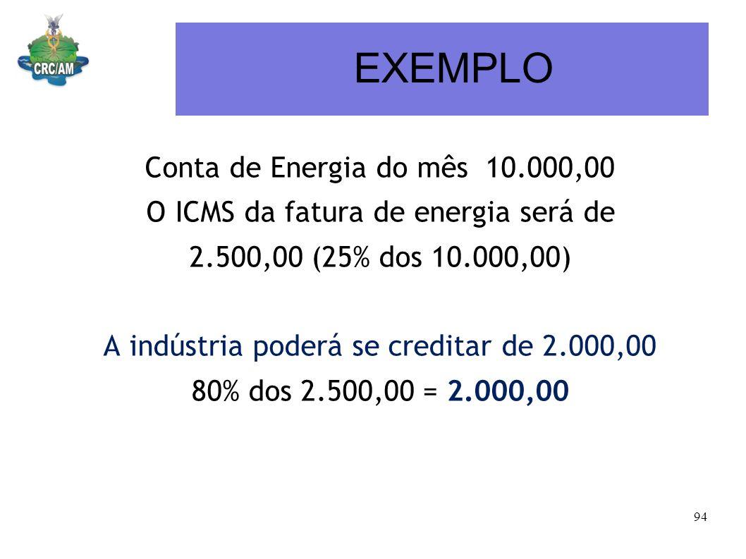 EXEMPLO Conta de Energia do mês 10.000,00