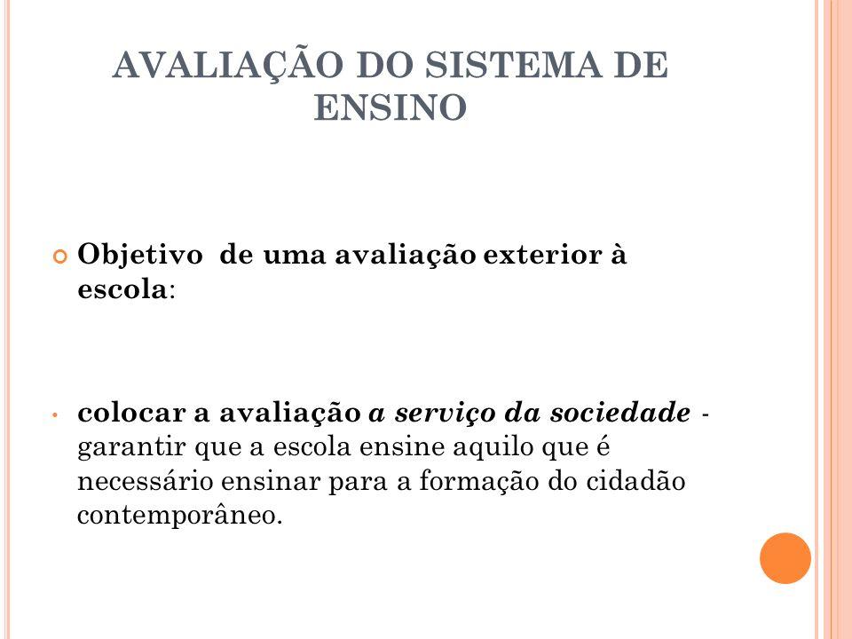 AVALIAÇÃO DO SISTEMA DE ENSINO