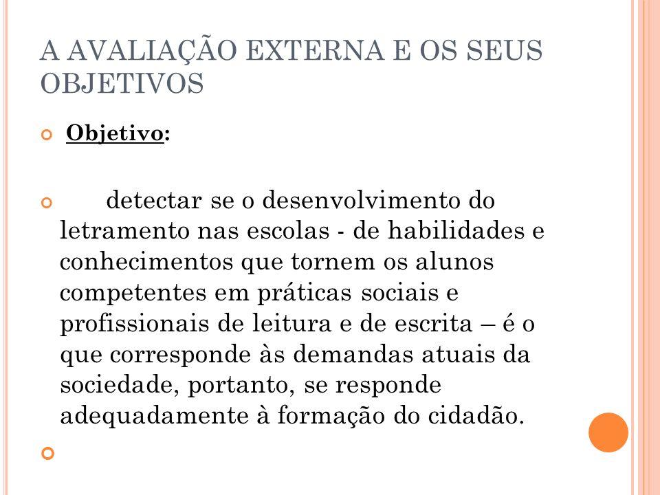 A AVALIAÇÃO EXTERNA E OS SEUS OBJETIVOS