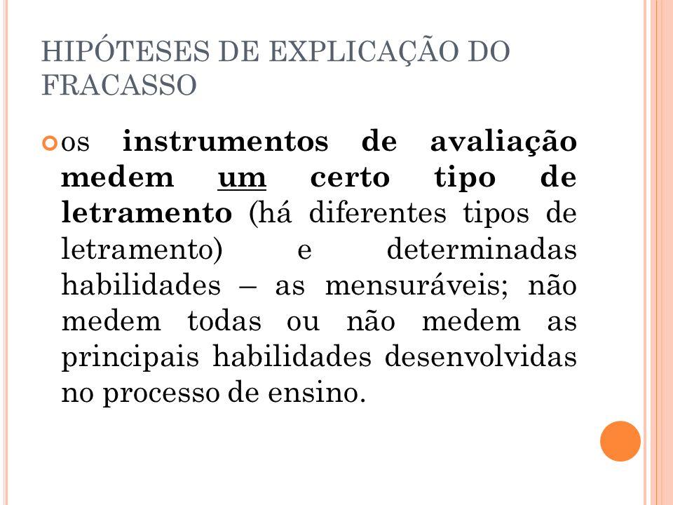 HIPÓTESES DE EXPLICAÇÃO DO FRACASSO