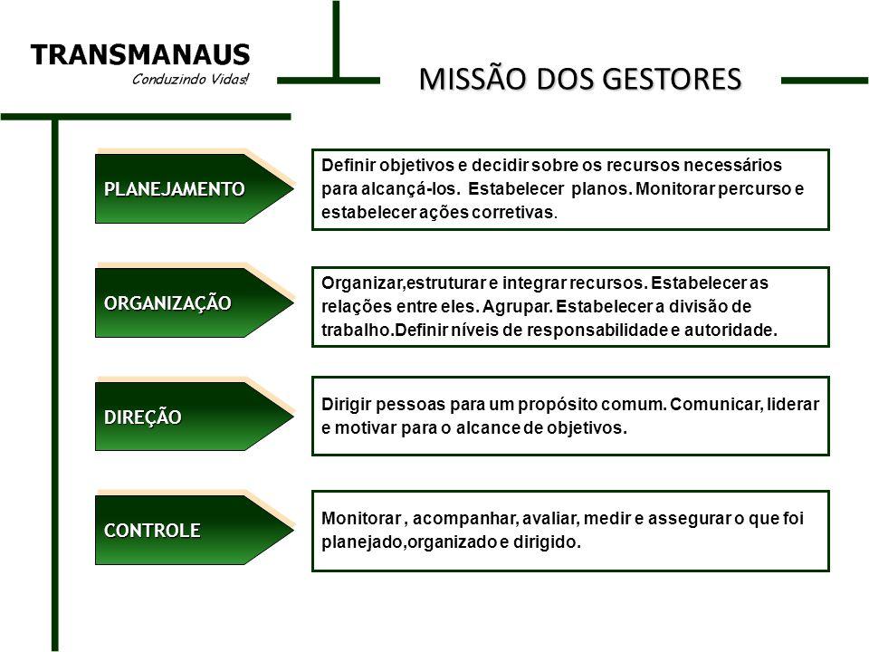MISSÃO DOS GESTORES PLANEJAMENTO ORGANIZAÇÃO DIREÇÃO CONTROLE