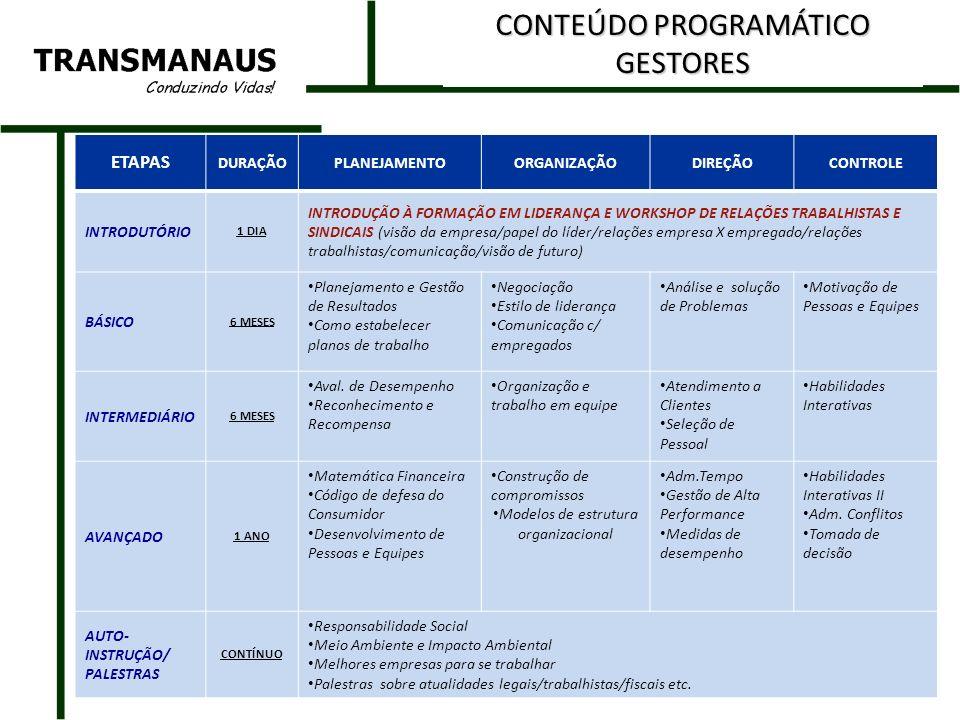 CONTEÚDO PROGRAMÁTICO GESTORES