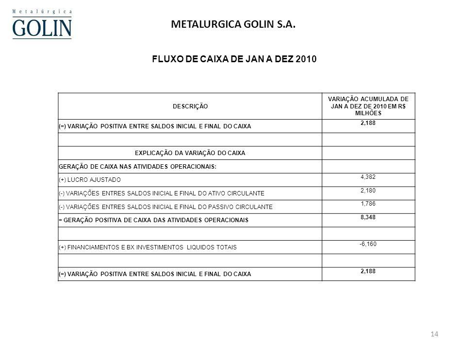 METALURGICA GOLIN S.A. FLUXO DE CAIXA DE JAN A DEZ 2010 24/03/2017