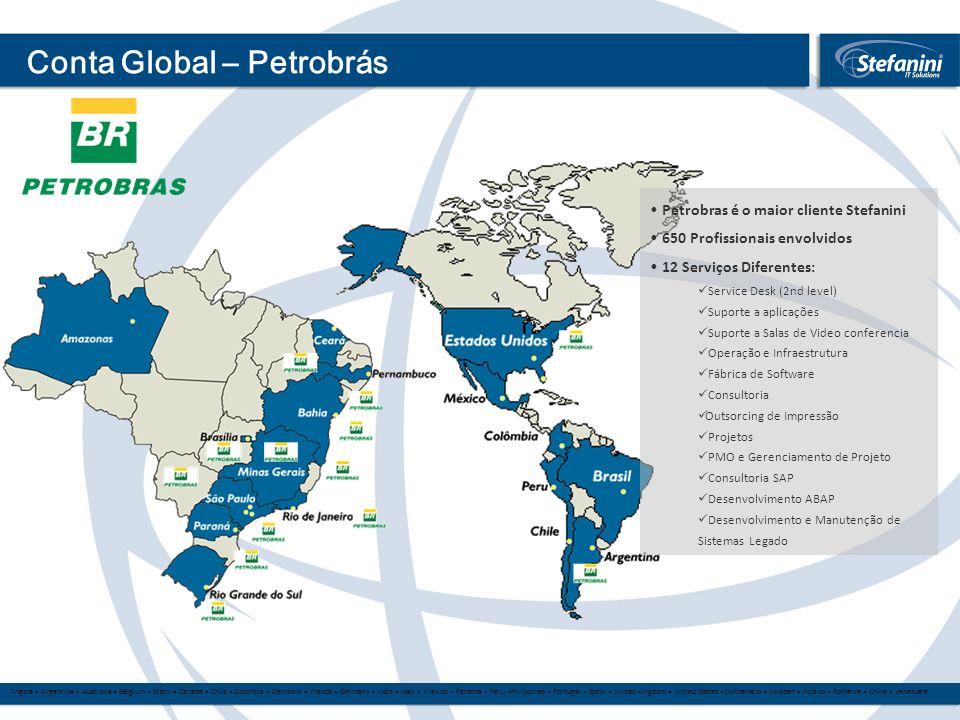 Conta Global – Petrobrás