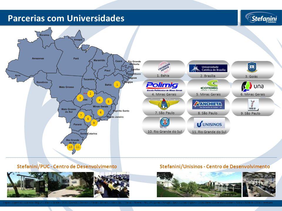 Parcerias com Universidades