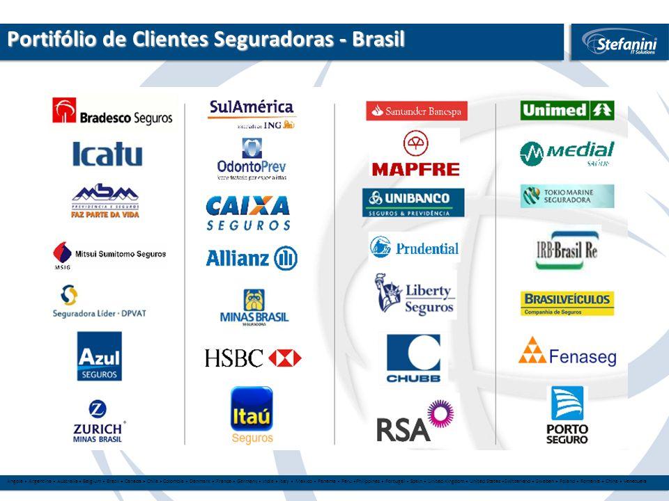 Portifólio de Clientes Seguradoras - Brasil