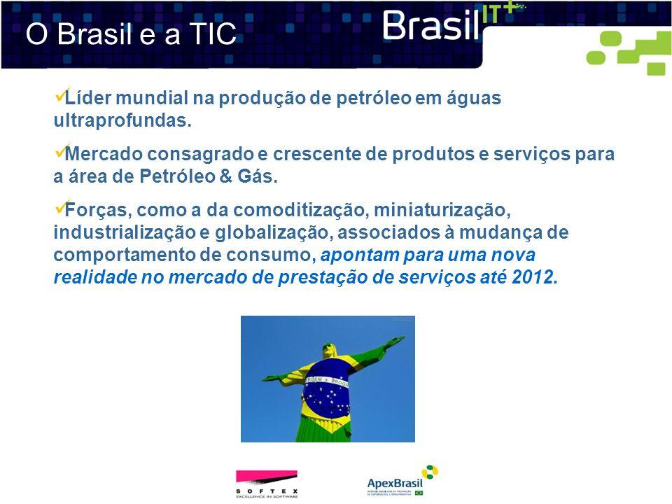 O Brasil e a TICLíder mundial na produção de petróleo em águas ultraprofundas.