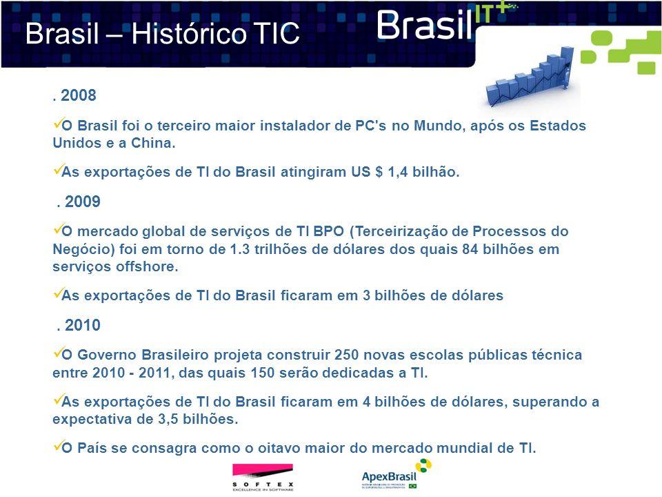Brasil – Histórico TIC. 2008. O Brasil foi o terceiro maior instalador de PC s no Mundo, após os Estados Unidos e a China.