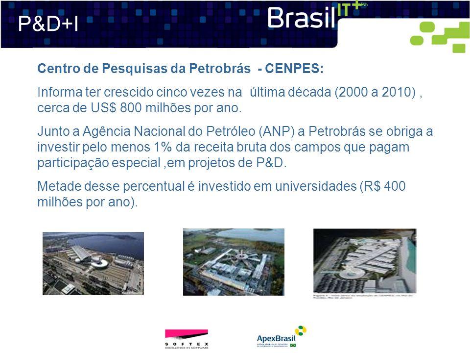 P&D+I Centro de Pesquisas da Petrobrás - CENPES: