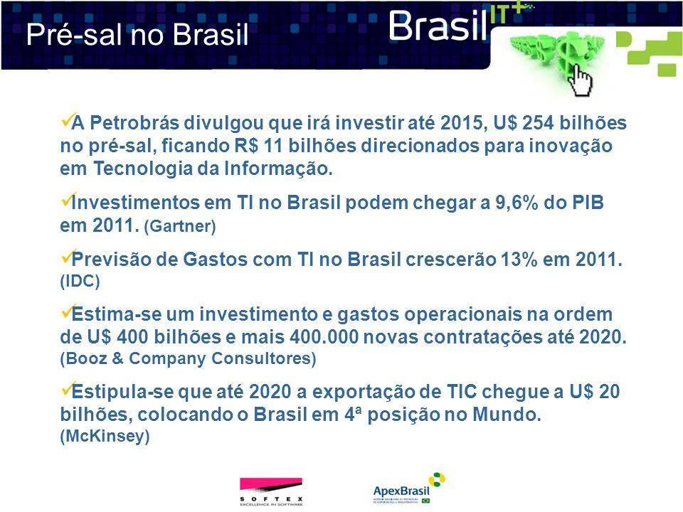 Pré-sal no Brasil
