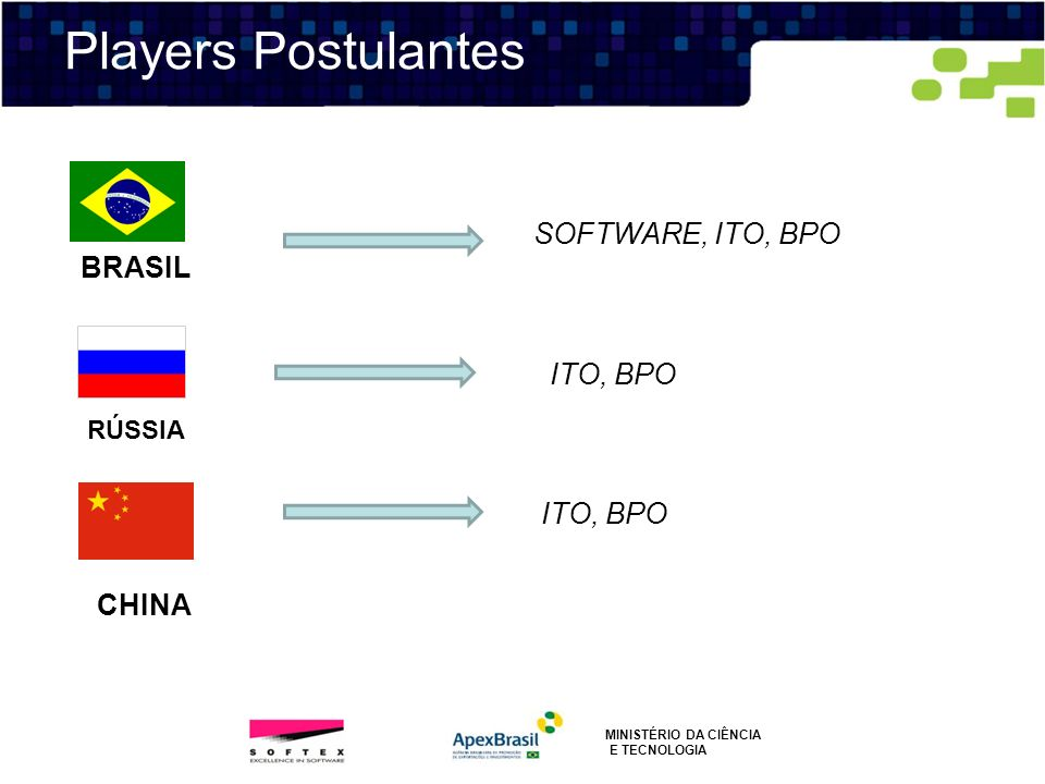 Players Postulantes SOFTWARE, ITO, BPO BRASIL ITO, BPO ITO, BPO CHINA