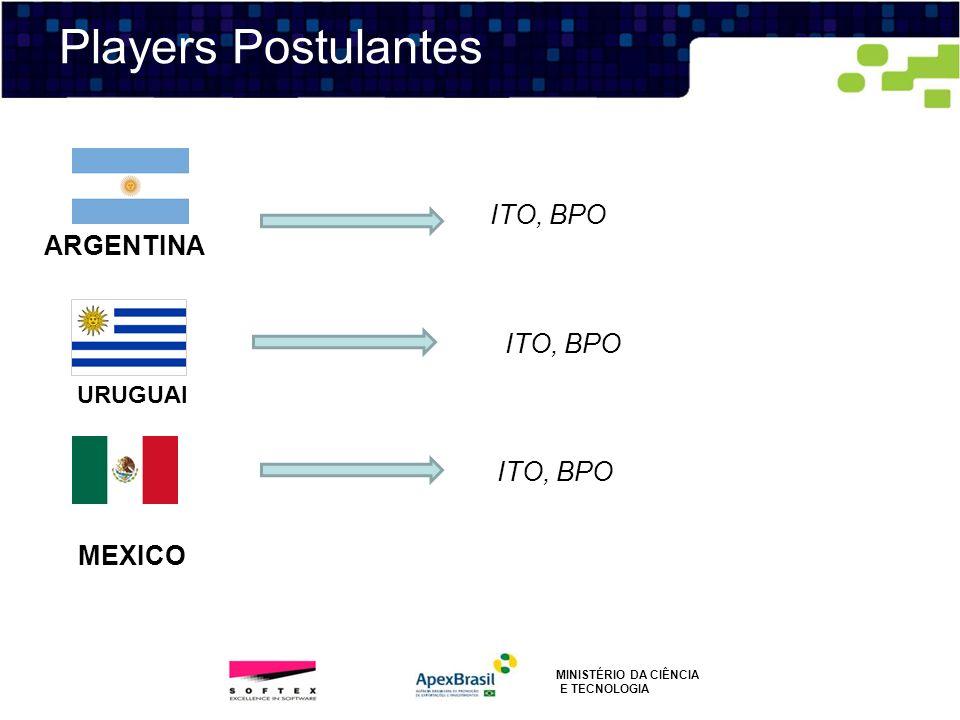 Players Postulantes ITO, BPO ARGENTINA ITO, BPO ITO, BPO MEXICO