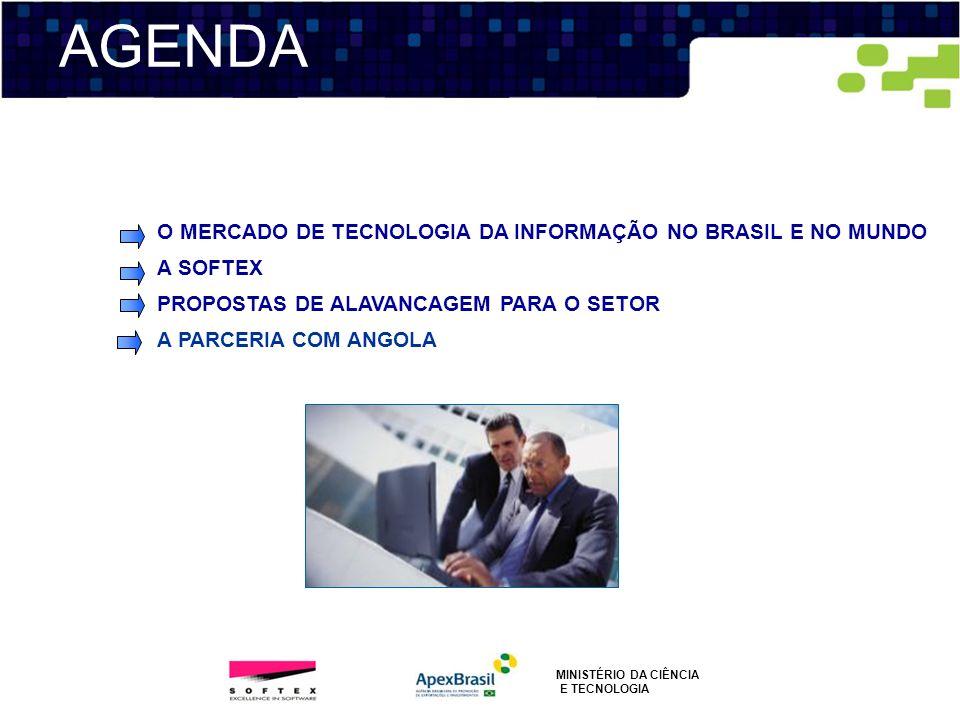 AGENDA O MERCADO DE TECNOLOGIA DA INFORMAÇÃO NO BRASIL E NO MUNDO