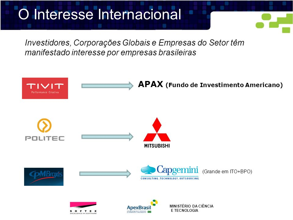 O Interesse Internacional