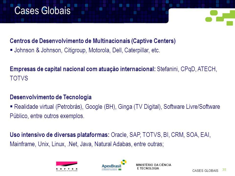 Cases GlobaisCentros de Desenvolvimento de Multinacionais (Captive Centers) Johnson & Johnson, Citigroup, Motorola, Dell, Caterpillar, etc.
