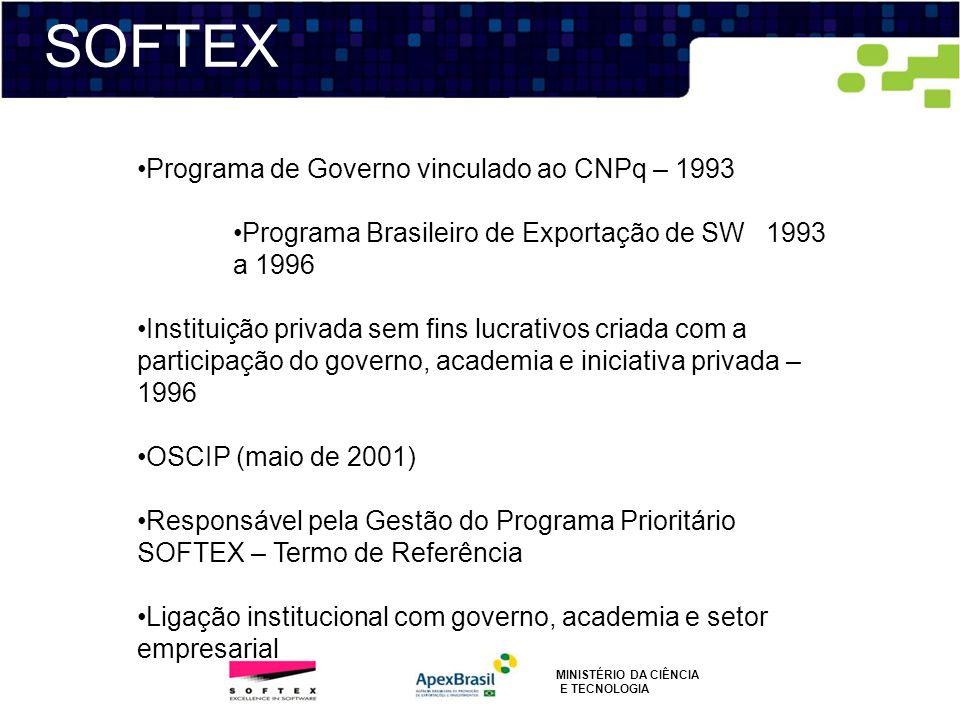 SOFTEX Programa de Governo vinculado ao CNPq – 1993