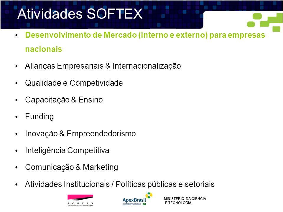 Atividades SOFTEXDesenvolvimento de Mercado (interno e externo) para empresas nacionais. Alianças Empresariais & Internacionalização.