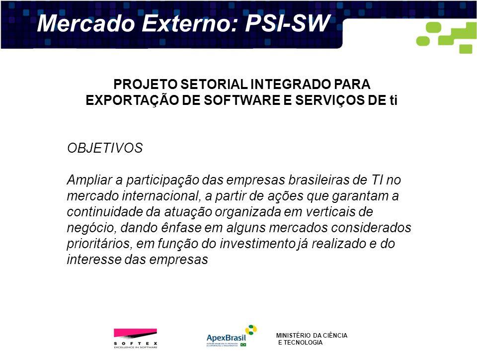 Mercado Externo: PSI-SW