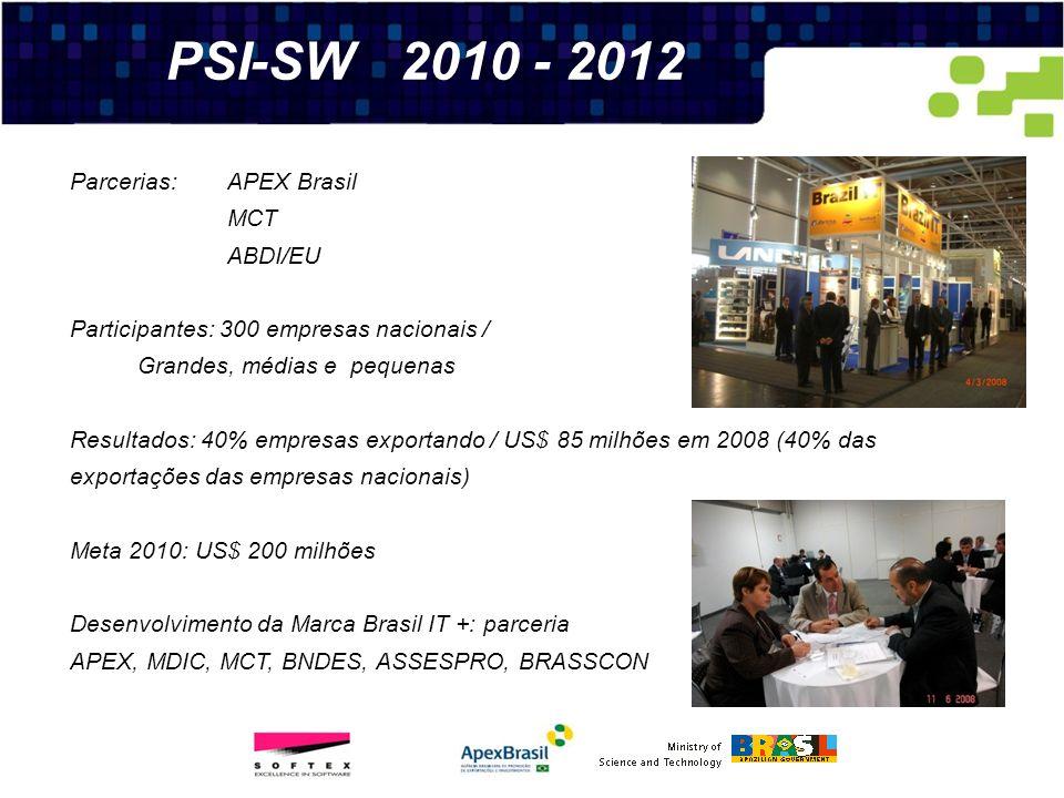 PSI-SW 2010 - 2012 Parcerias: APEX Brasil MCT ABDI/EU