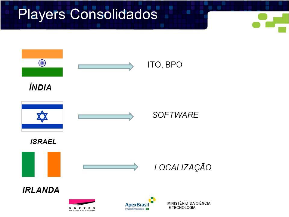Players Consolidados ITO, BPO ÍNDIA SOFTWARE LOCALIZAÇÃO IRLANDA