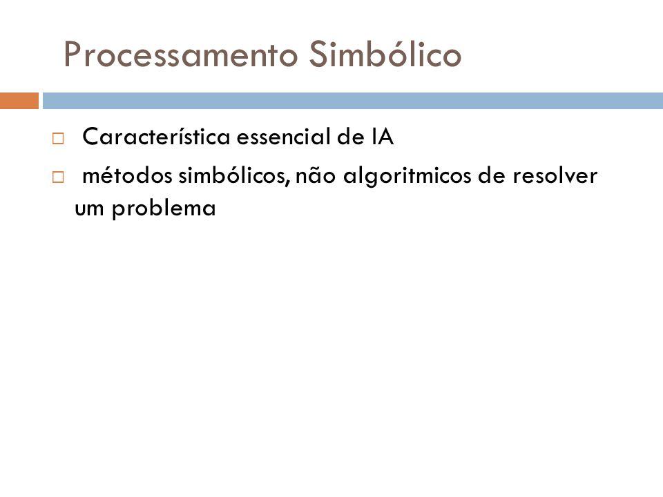 Processamento Simbólico