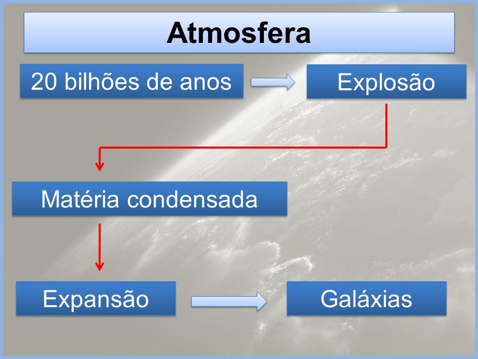 Atmosfera 20 bilhões de anos Explosão Matéria condensada Expansão