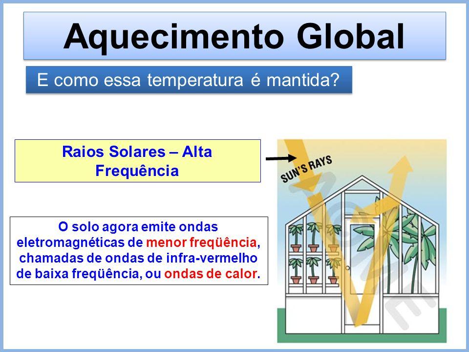 Raios Solares – Alta Frequência