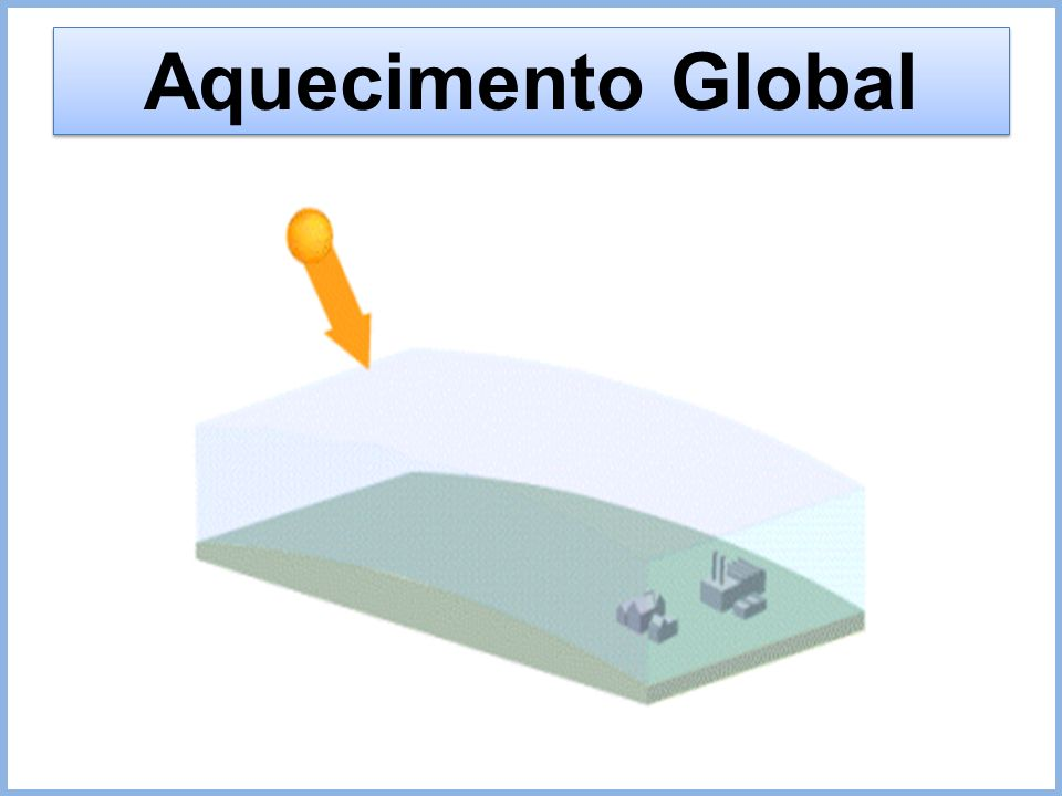 Aquecimento Global 22