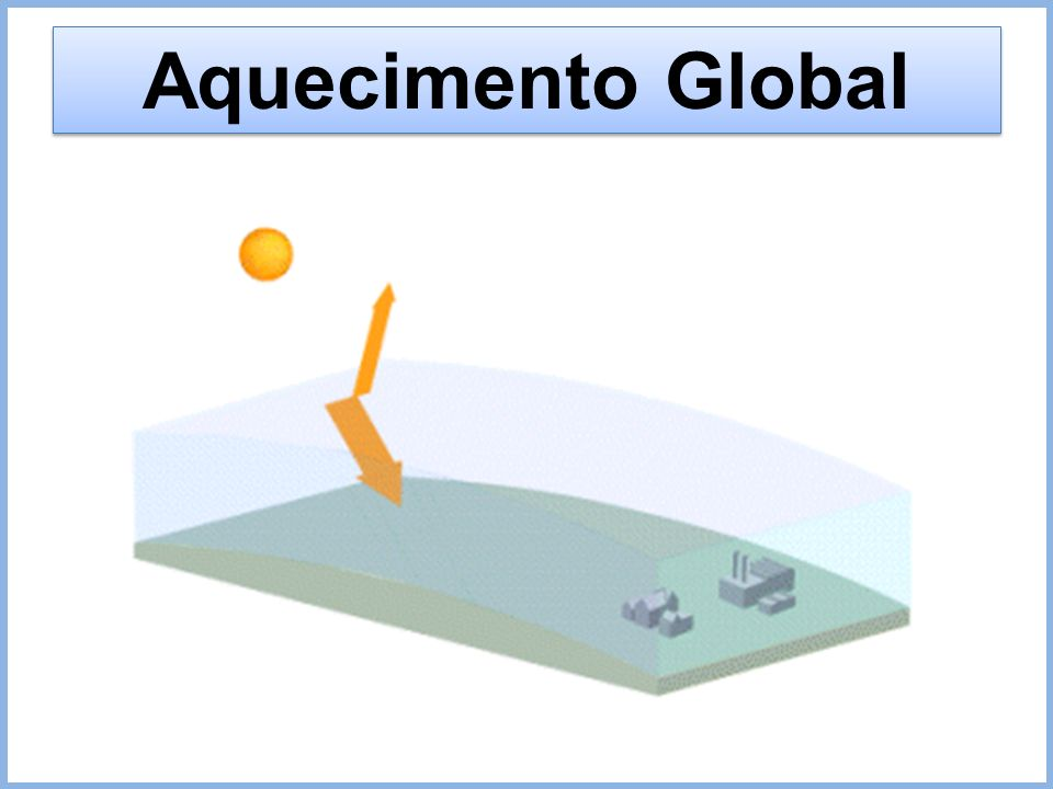 Aquecimento Global 23