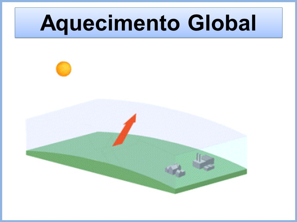 Aquecimento Global 24