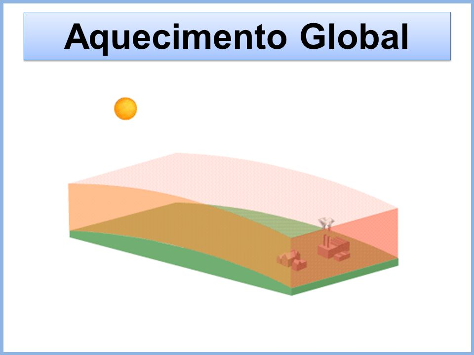 Aquecimento Global 26