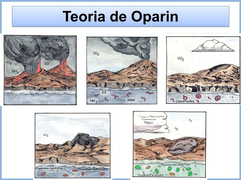 Teoria de Oparin