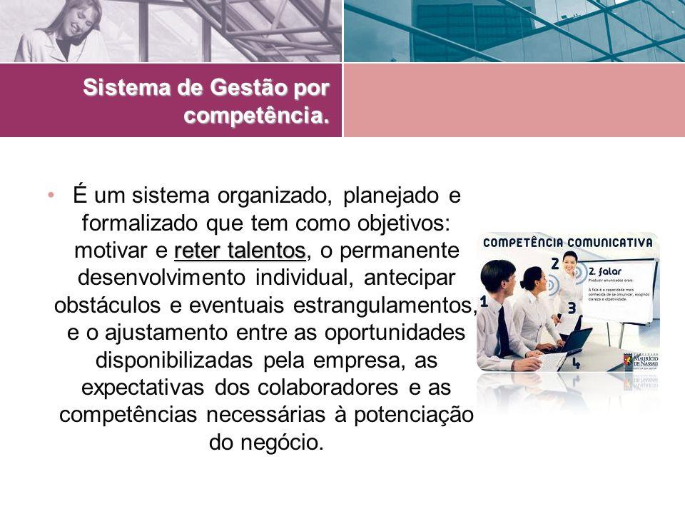 Sistema de Gestão por competência.