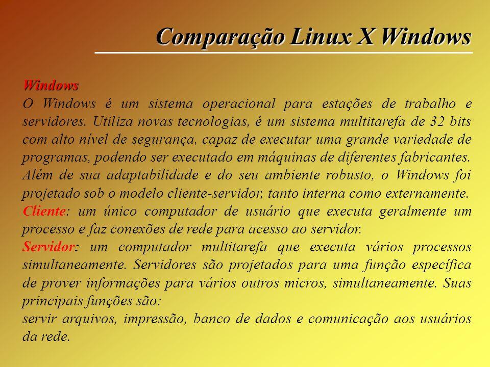 Comparação Linux X Windows