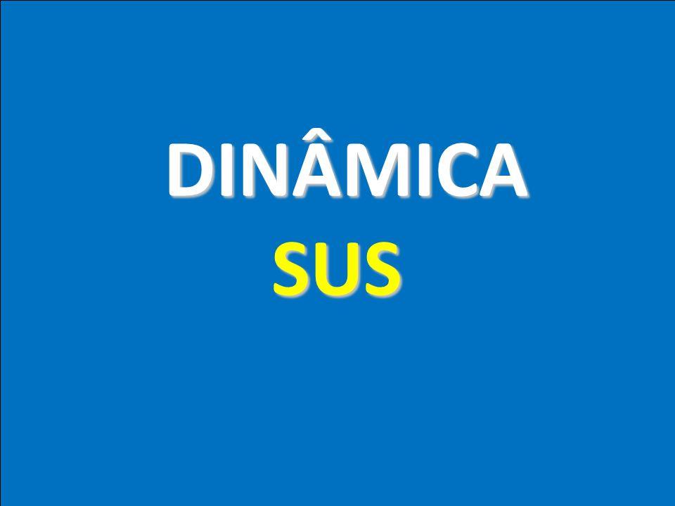 DINÂMICA SUS
