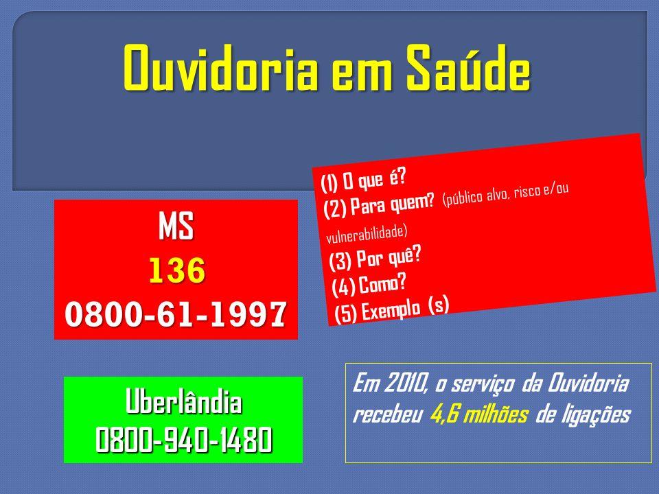 Ouvidoria em Saúde MS 136 0800-61-1997 Uberlândia 0800-940-1480