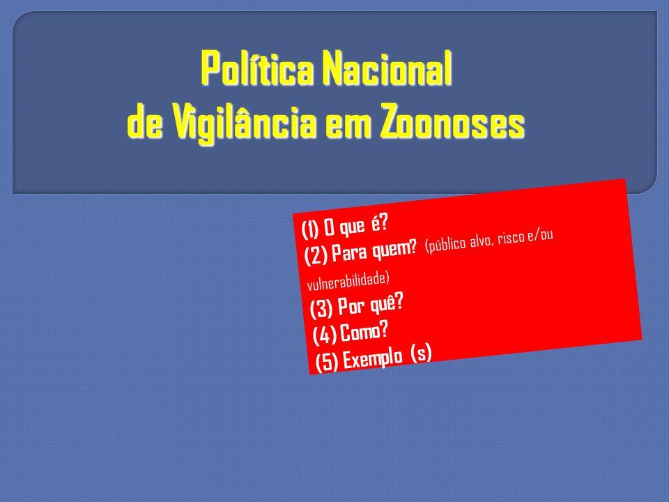 de Vigilância em Zoonoses