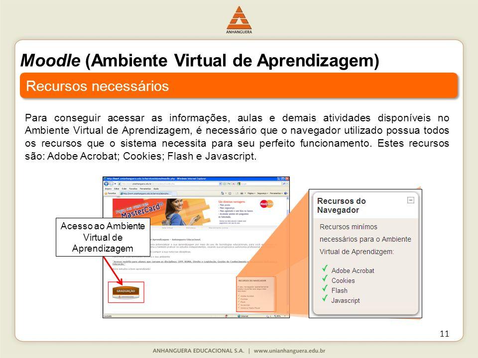 Acesso ao Ambiente Virtual de Aprendizagem