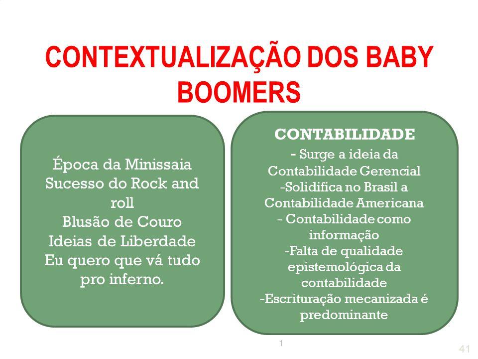 CONTEXTUALIZAÇÃO DOS BABY BOOMERS