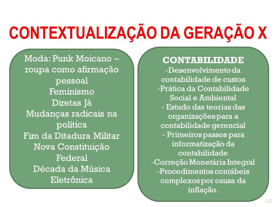 CONTEXTUALIZAÇÃO DA GERAÇÃO X
