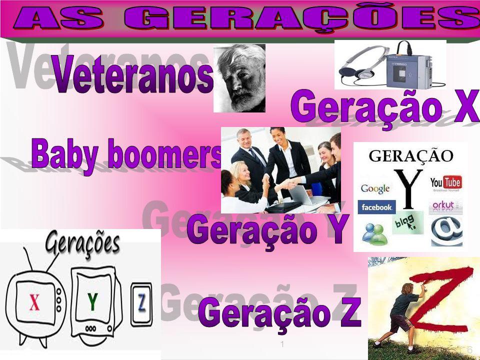 AS GERAÇÕES Veteranos Geração X Baby boomers Geração Y Geração Z . 1