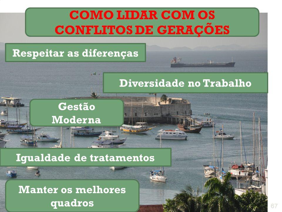COMO LIDAR COM OS CONFLITOS DE GERAÇÕES
