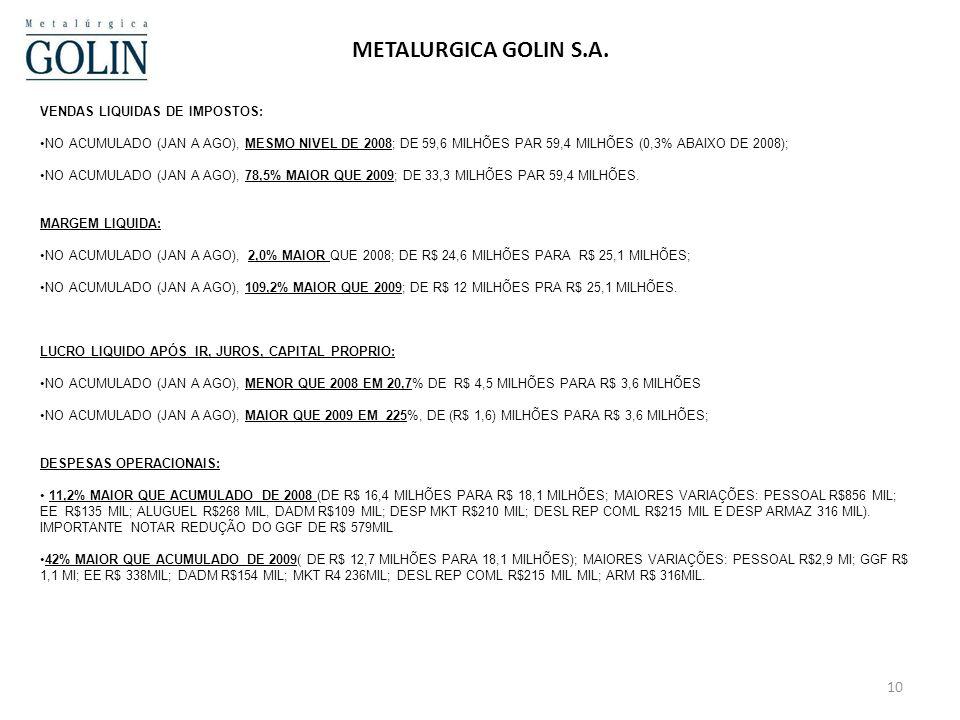METALURGICA GOLIN S.A. 24/03/2017 VENDAS LIQUIDAS DE IMPOSTOS: