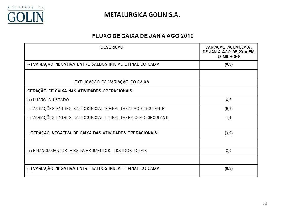 METALURGICA GOLIN S.A. FLUXO DE CAIXA DE JAN A AGO 2010 24/03/2017