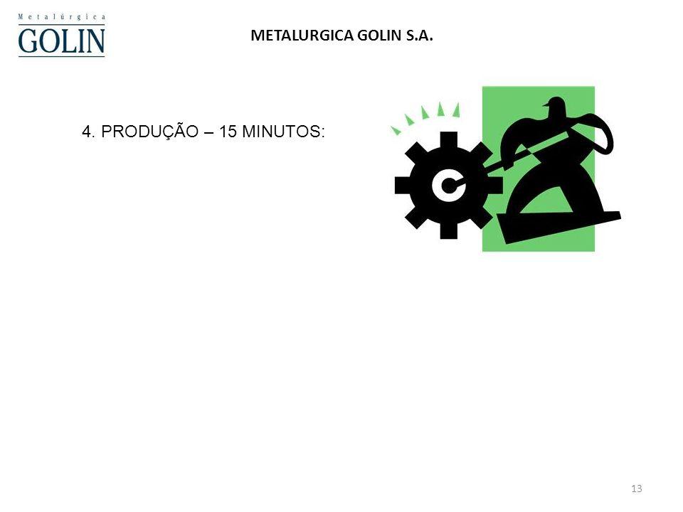 24/03/2017 METALURGICA GOLIN S.A. 4. PRODUÇÃO – 15 MINUTOS: