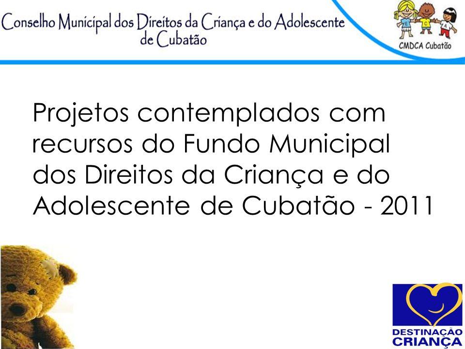 Projetos contemplados com recursos do Fundo Municipal dos Direitos da Criança e do